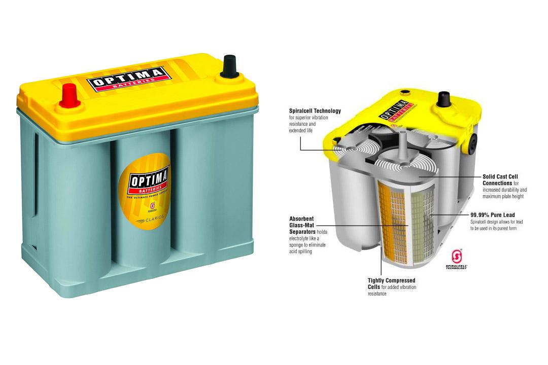 Optima batteries yellow top Prius Battery