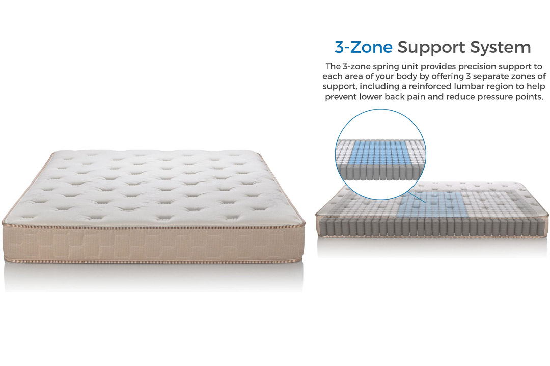 Brentwood Home Finale 10-Inch Eurotop 3-Zone Wrapped Spring Mattress