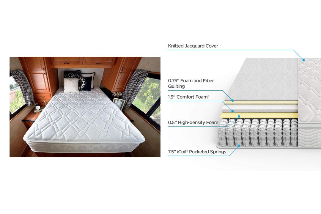 Sleep Master Ultima Comfort 10 Inch Pillow Top Spring Mattress, Short Queen